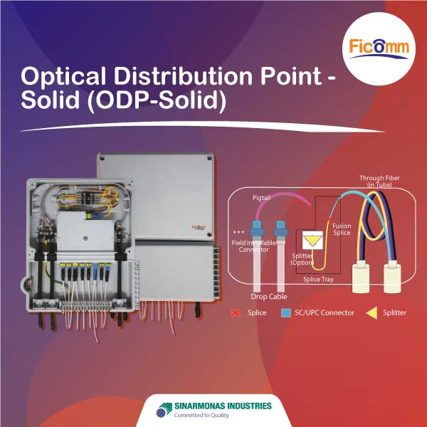 FTTH Ficomm - Optical Distribution Point (ODP-Solid)