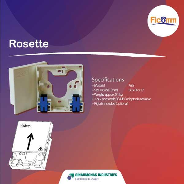 FTTH Ficomm - Fiber Rosette Module